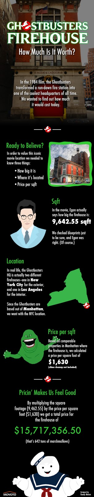 ghostbusters infographic